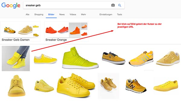 Google Bildersuche optimieren