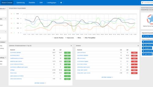 Zähldifferenzen zwischen Google Search Console und Google Analytics